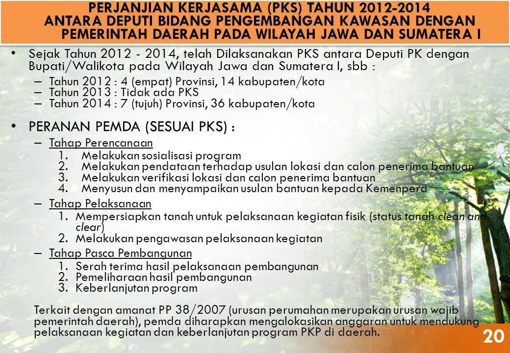 PERJANJIAN KERJASAMA (PKS) TAHUN 2012-2014