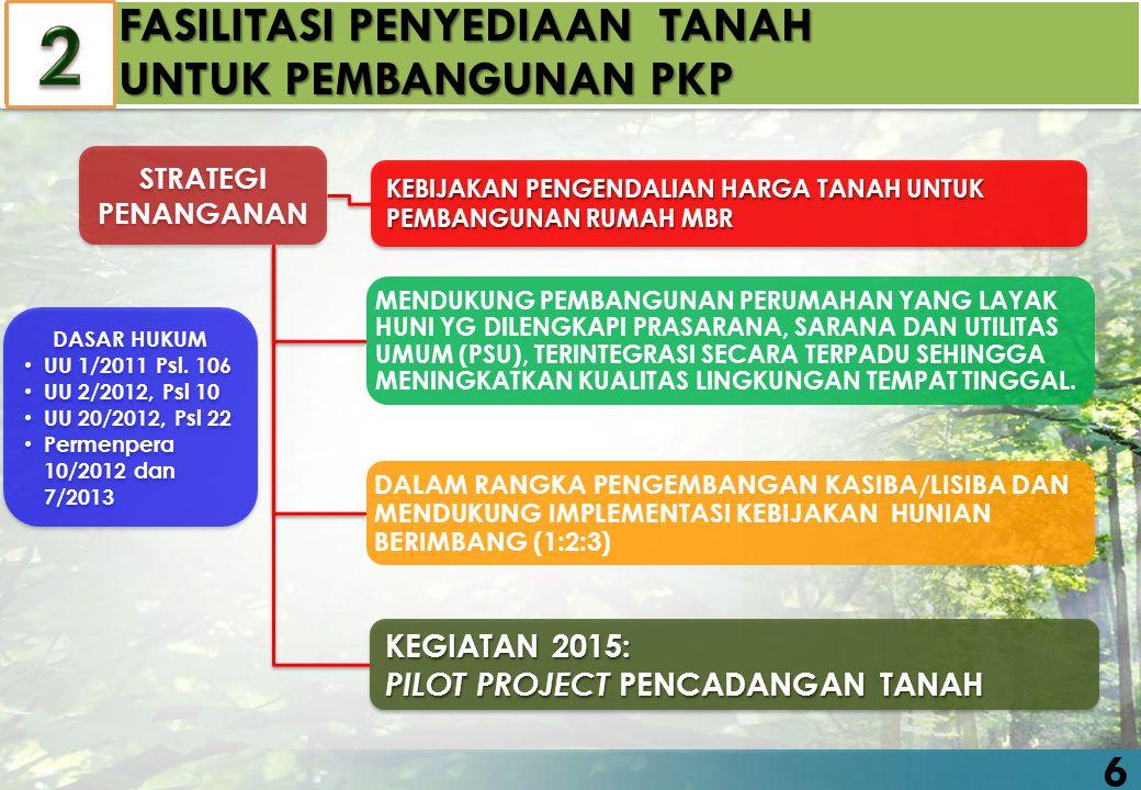2 FASILITASI PENYEDIAAN TANAH UNTUK PEMBANGUNAN PKP 6 KEGIATAN 2015: