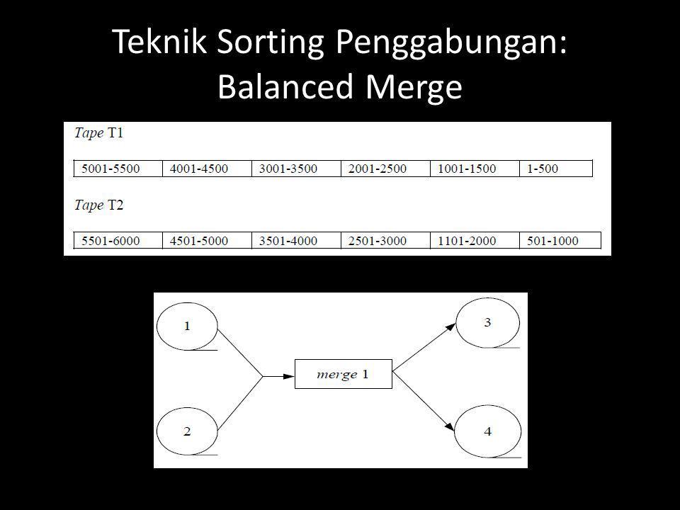 Teknik Sorting Penggabungan: Balanced Merge