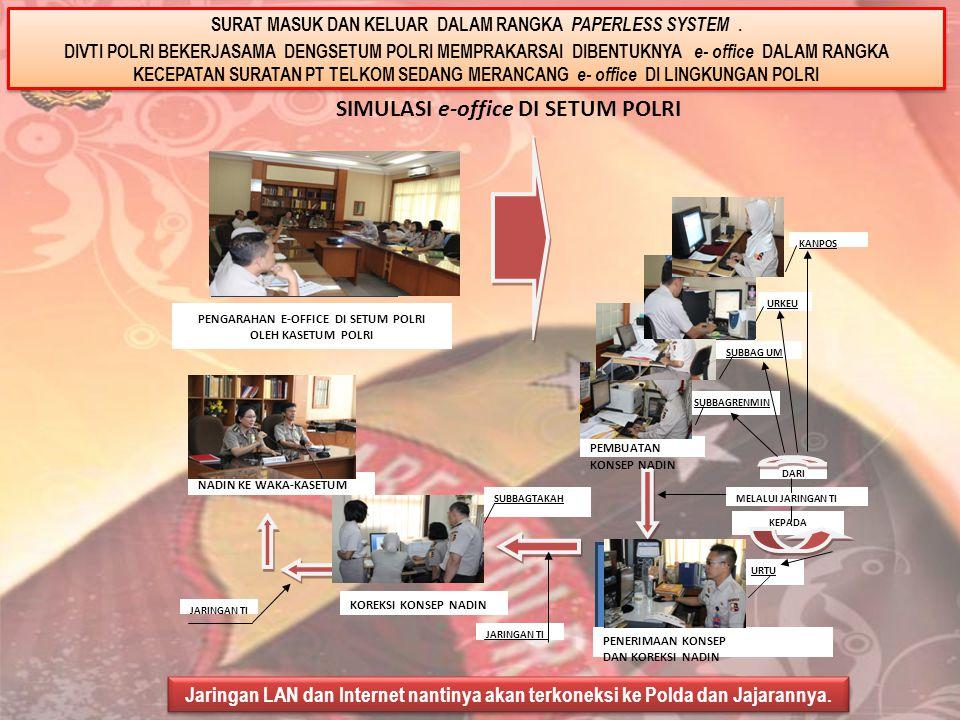 SIMULASI e-office DI SETUM POLRI