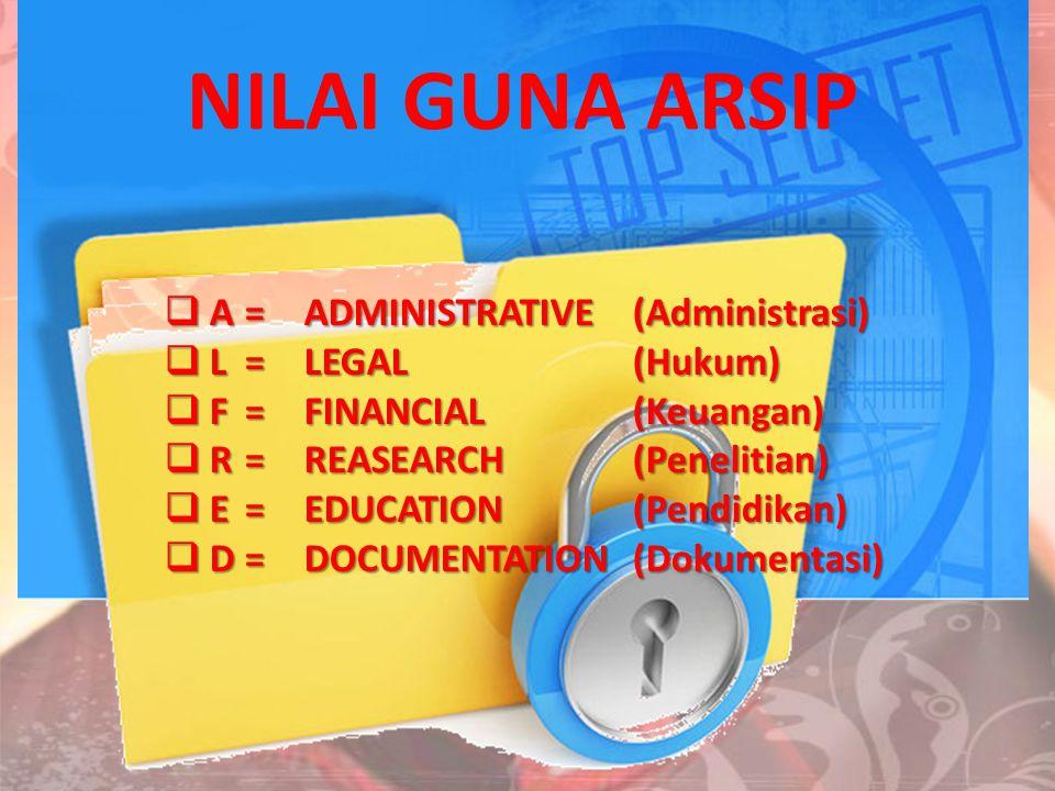 NILAI GUNA ARSIP A = ADMINISTRATIVE (Administrasi) L = LEGAL (Hukum)