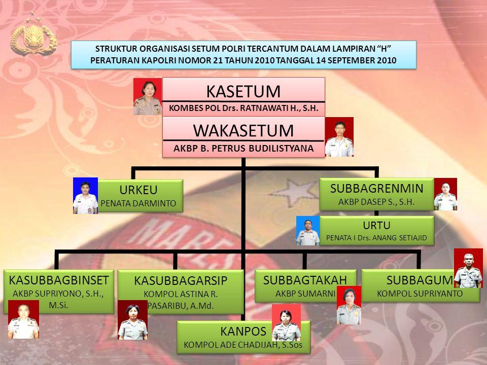 KOMBES POL Drs. RATNAWATI H., S.H. AKBP B. PETRUS BUDILISTYANA