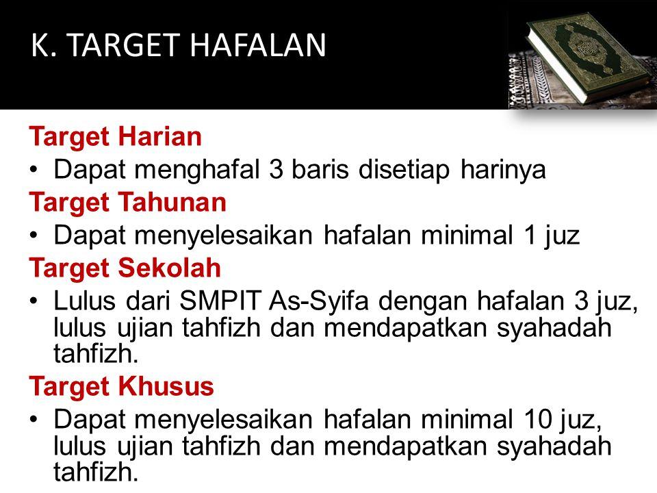 K. TARGET HAFALAN Target Harian