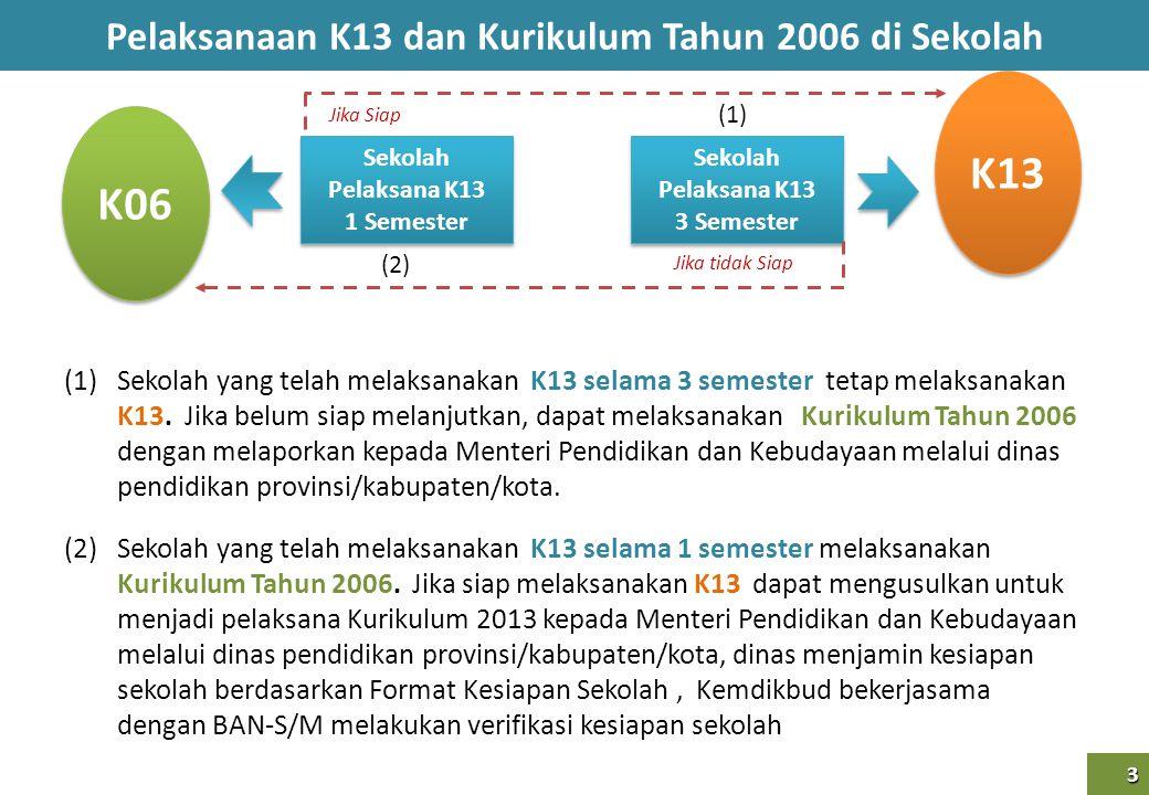 Pelaksanaan K13 dan Kurikulum Tahun 2006 di Sekolah