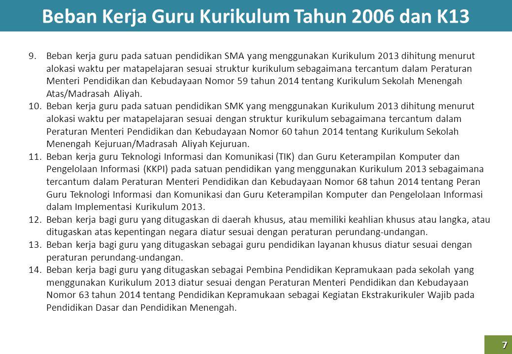 Beban Kerja Guru Kurikulum Tahun 2006 dan K13