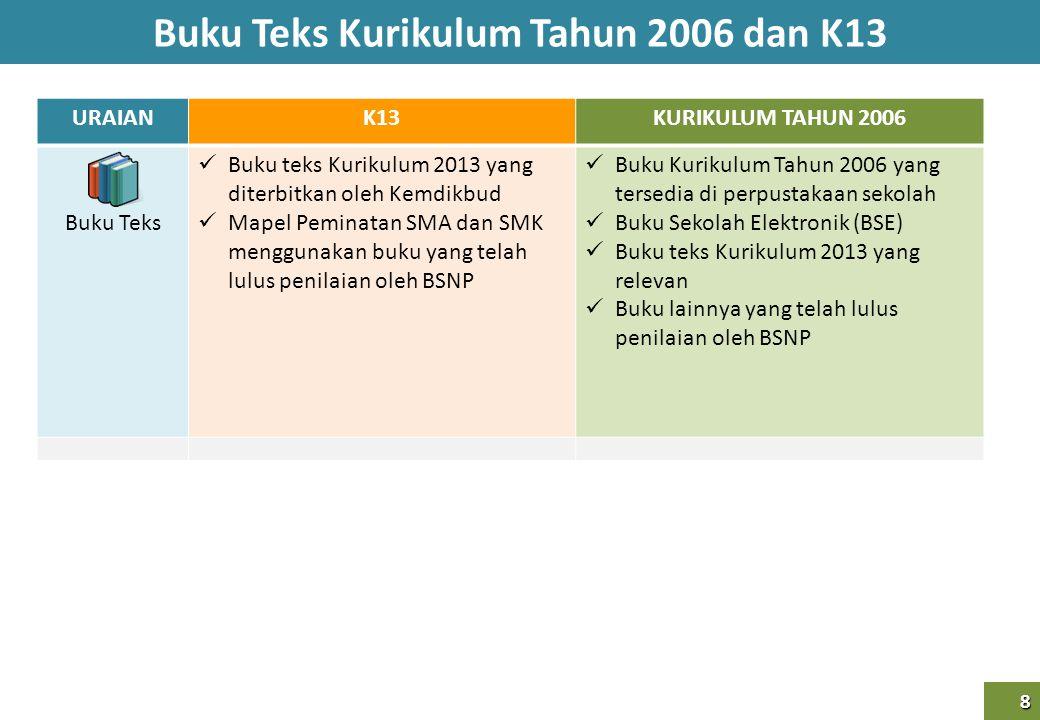 Buku Teks Kurikulum Tahun 2006 dan K13