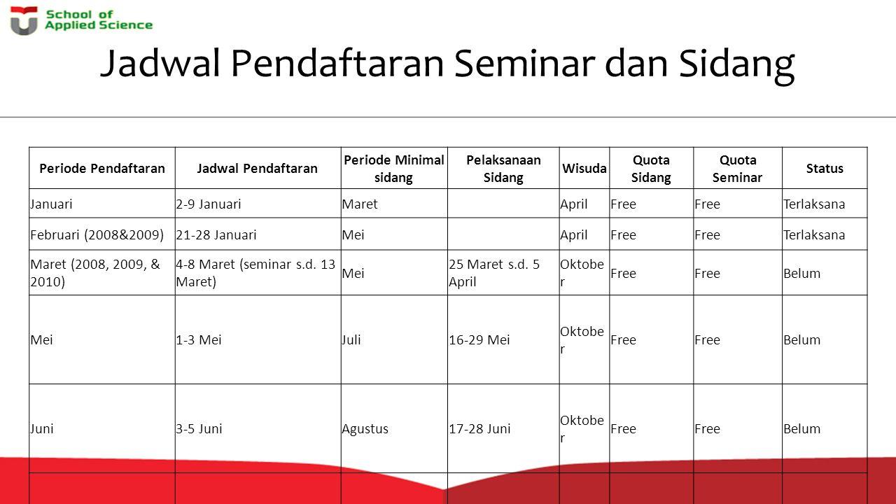 Jadwal Pendaftaran Seminar dan Sidang