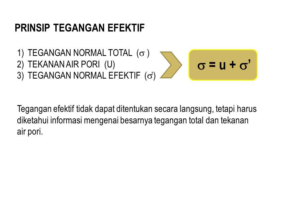  = u + ' PRINSIP TEGANGAN EFEKTIF TEGANGAN NORMAL TOTAL ( )
