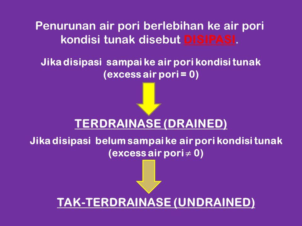TERDRAINASE (DRAINED) TAK-TERDRAINASE (UNDRAINED)