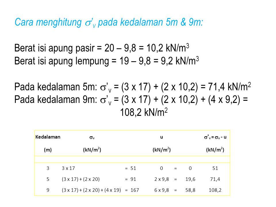 Cara menghitung 'v pada kedalaman 5m & 9m: