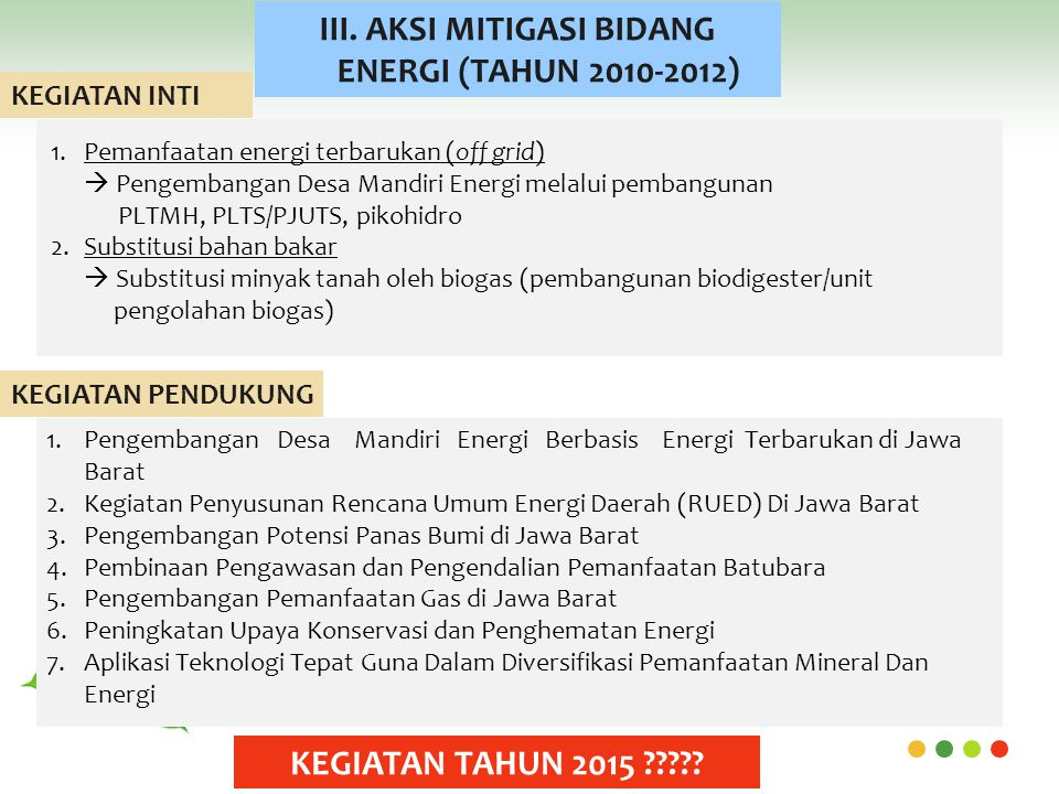 III. AKSI MITIGASI BIDANG ENERGI (TAHUN 2010-2012)