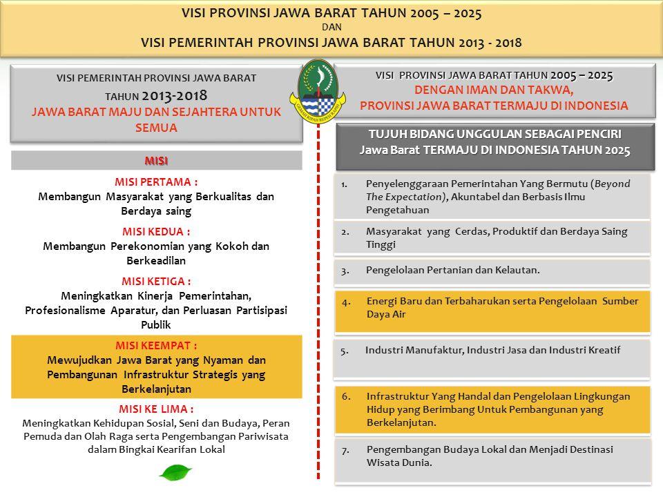 VISI PROVINSI JAWA BARAT TAHUN 2005 – 2025