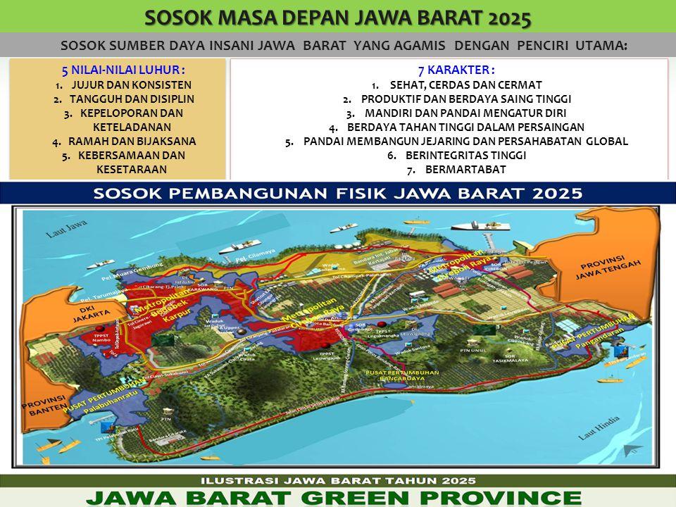 SOSOK MASA DEPAN JAWA BARAT 2025