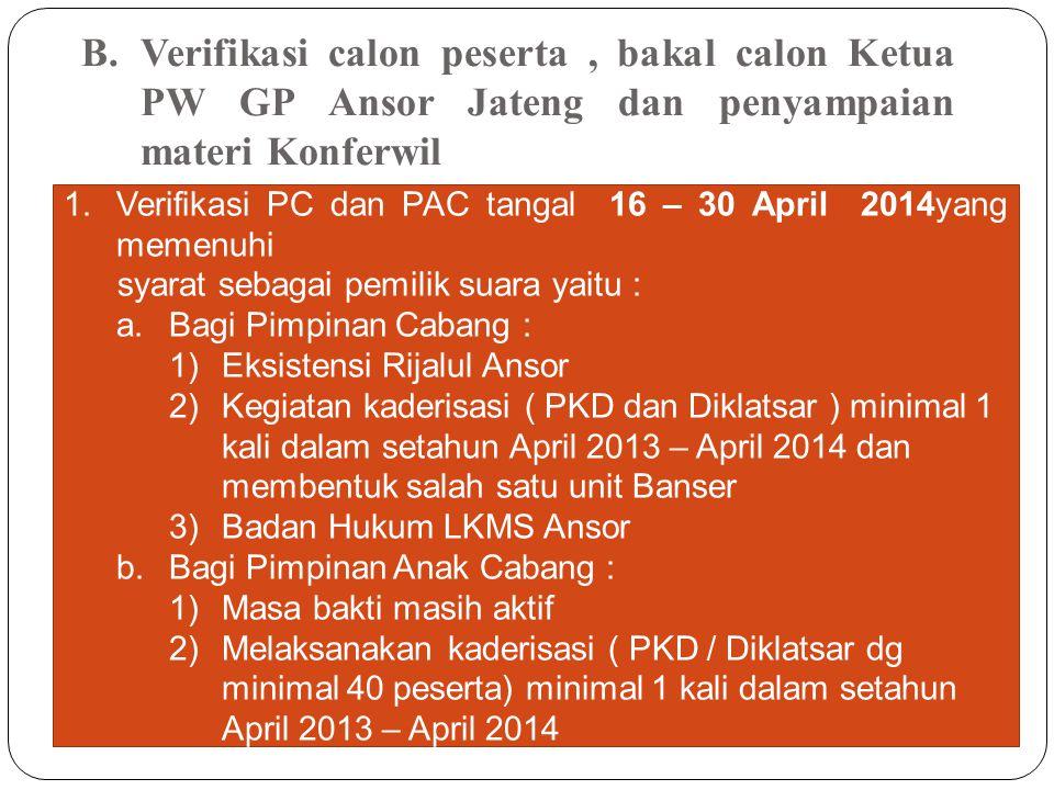 Verifikasi calon peserta , bakal calon Ketua PW GP Ansor Jateng dan penyampaian materi Konferwil