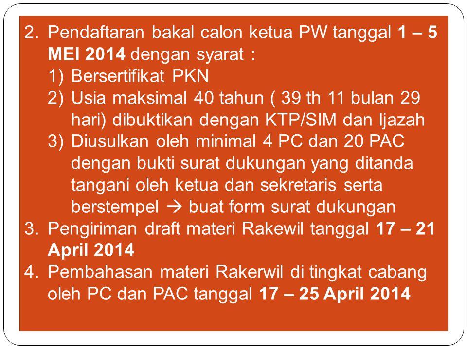 Pendaftaran bakal calon ketua PW tanggal 1 – 5 MEI 2014 dengan syarat :