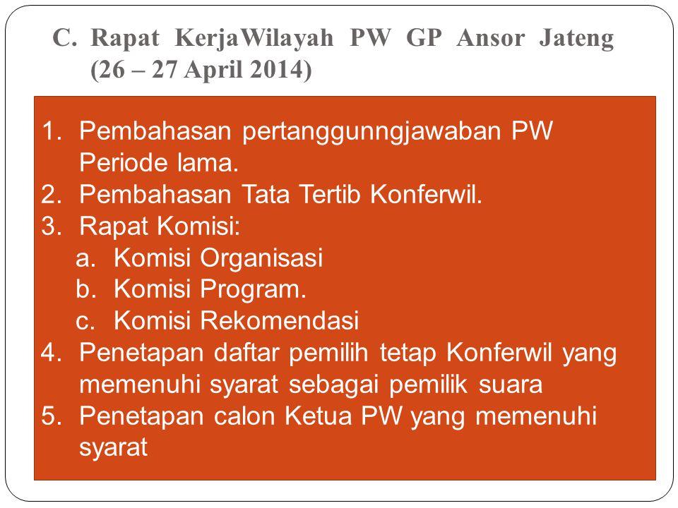 Rapat KerjaWilayah PW GP Ansor Jateng (26 – 27 April 2014)