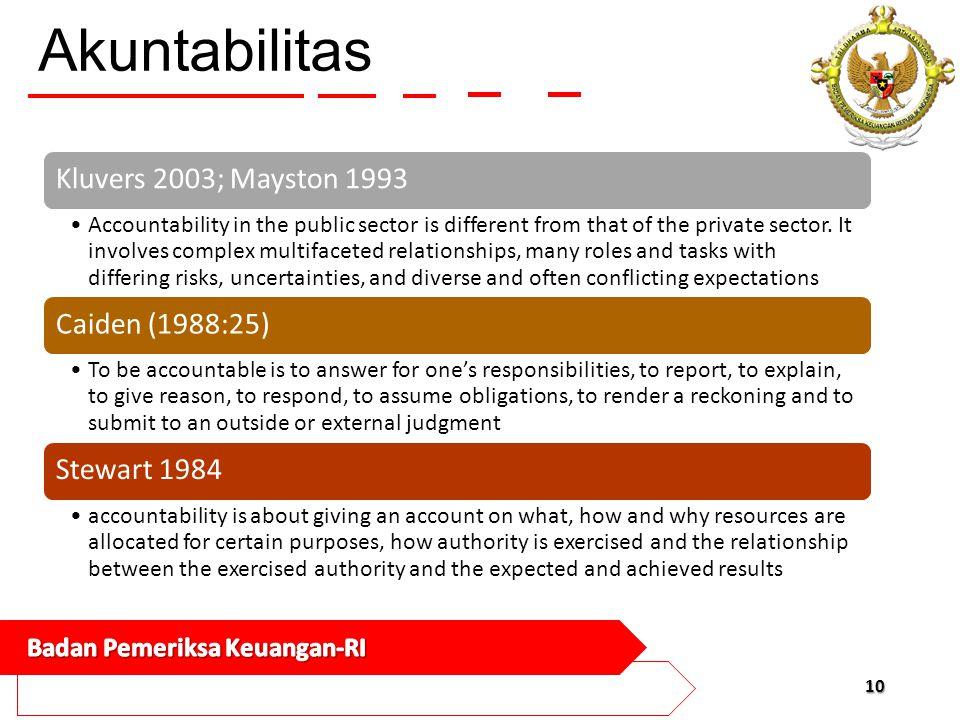 Akuntabilitas Kluvers 2003; Mayston 1993 Caiden (1988:25) Stewart 1984
