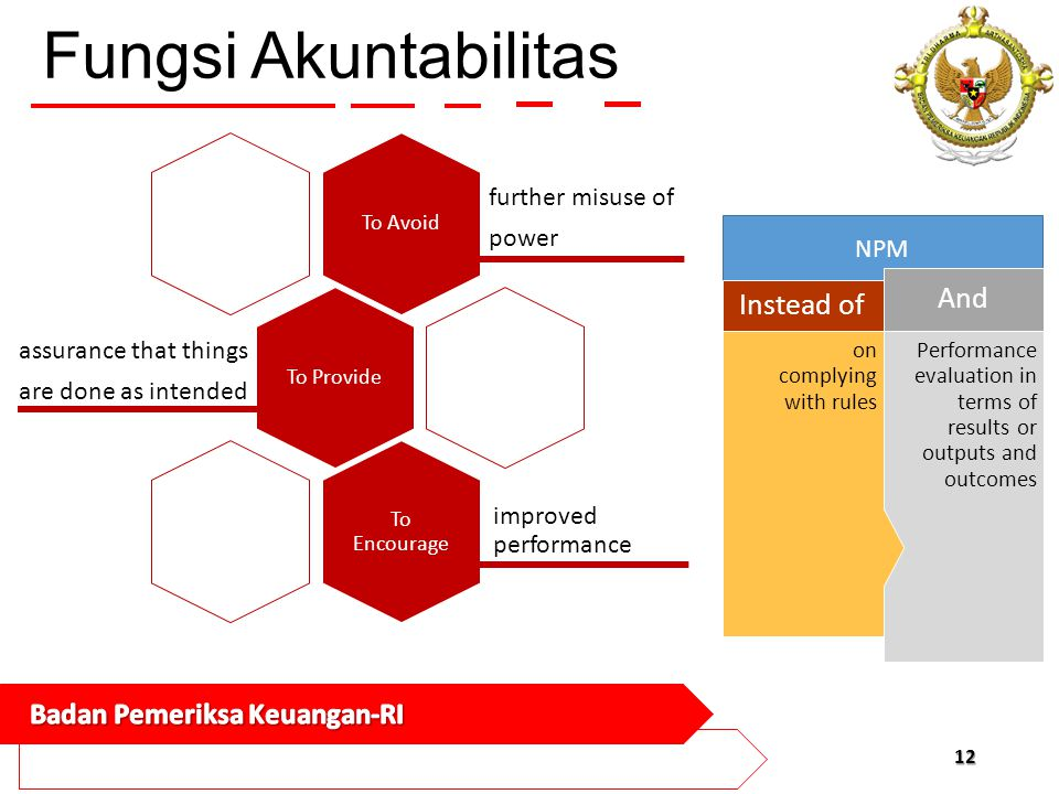 Fungsi Akuntabilitas And Instead of further misuse of power