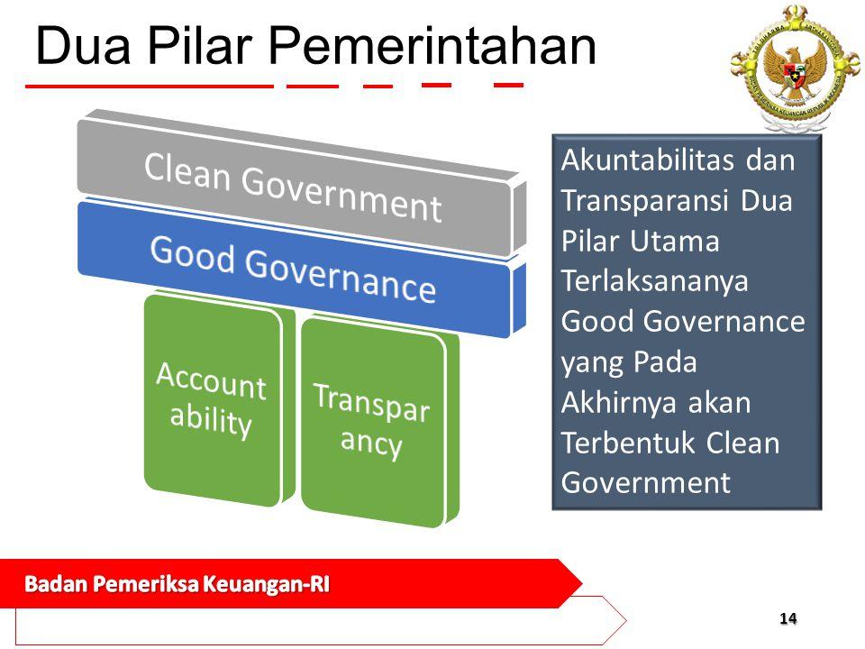 Dua Pilar Pemerintahan