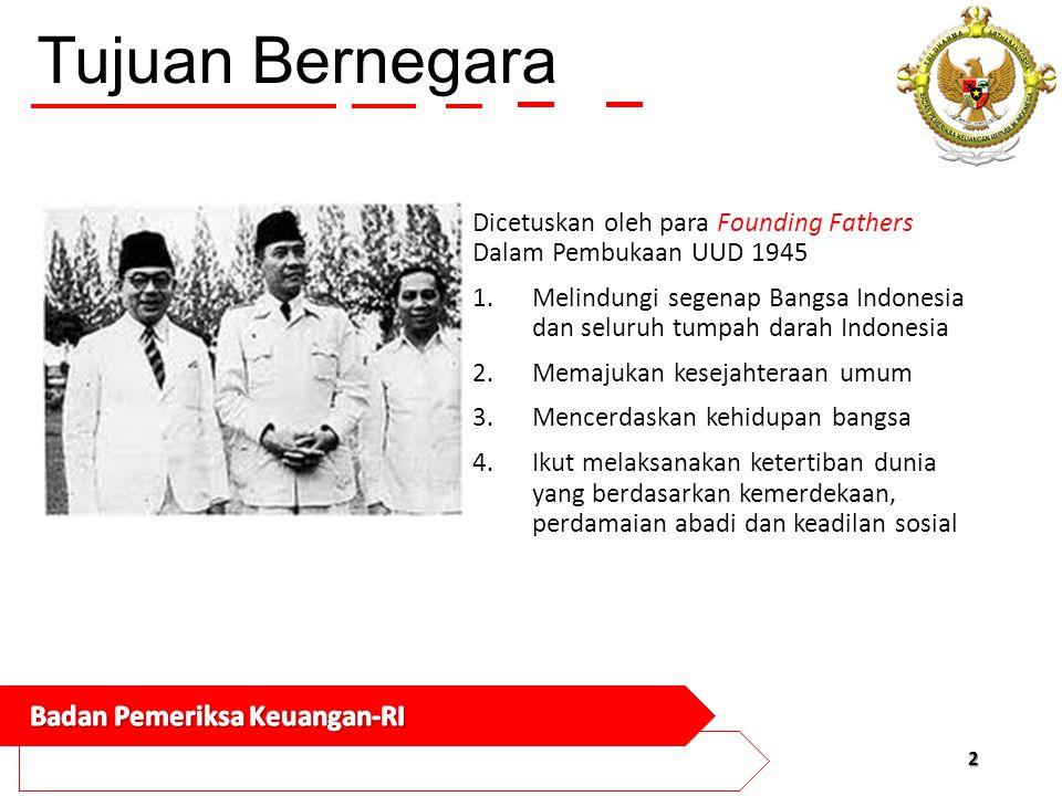 Tujuan Bernegara Dicetuskan oleh para Founding Fathers Dalam Pembukaan UUD 1945.