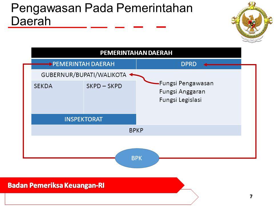 Pengawasan Pada Pemerintahan Daerah
