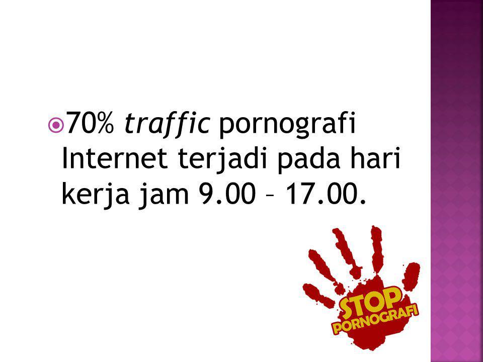 70% traffic pornografi Internet terjadi pada hari kerja jam 9. 00 – 17