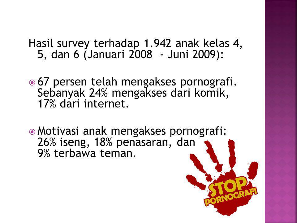 Hasil survey terhadap 1.942 anak kelas 4, 5, dan 6 (Januari 2008 - Juni 2009):