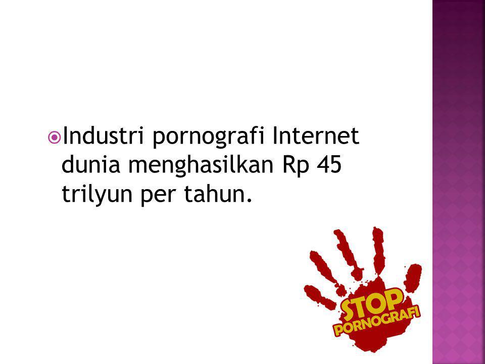 Industri pornografi Internet dunia menghasilkan Rp 45 trilyun per tahun.
