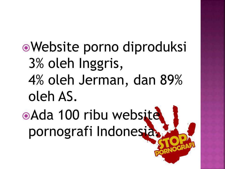 Website porno diproduksi 3% oleh Inggris, 4% oleh Jerman, dan 89% oleh AS.