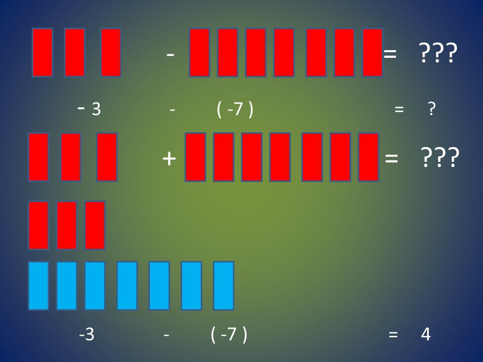 - = - 3 - ( -7 ) =