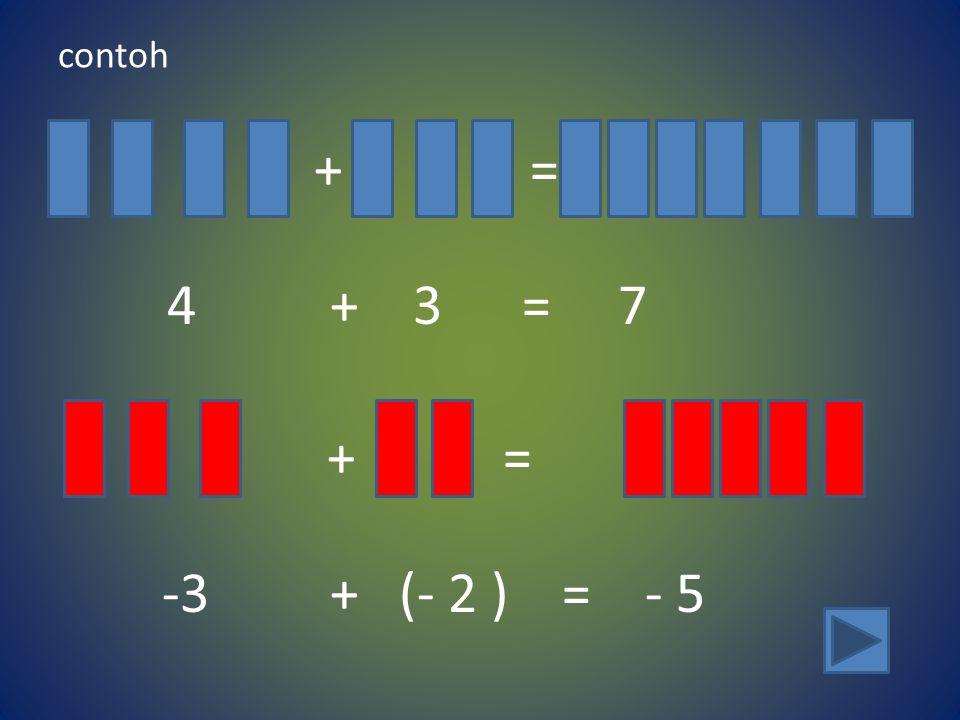 contoh + = 4 + 3 = 7.