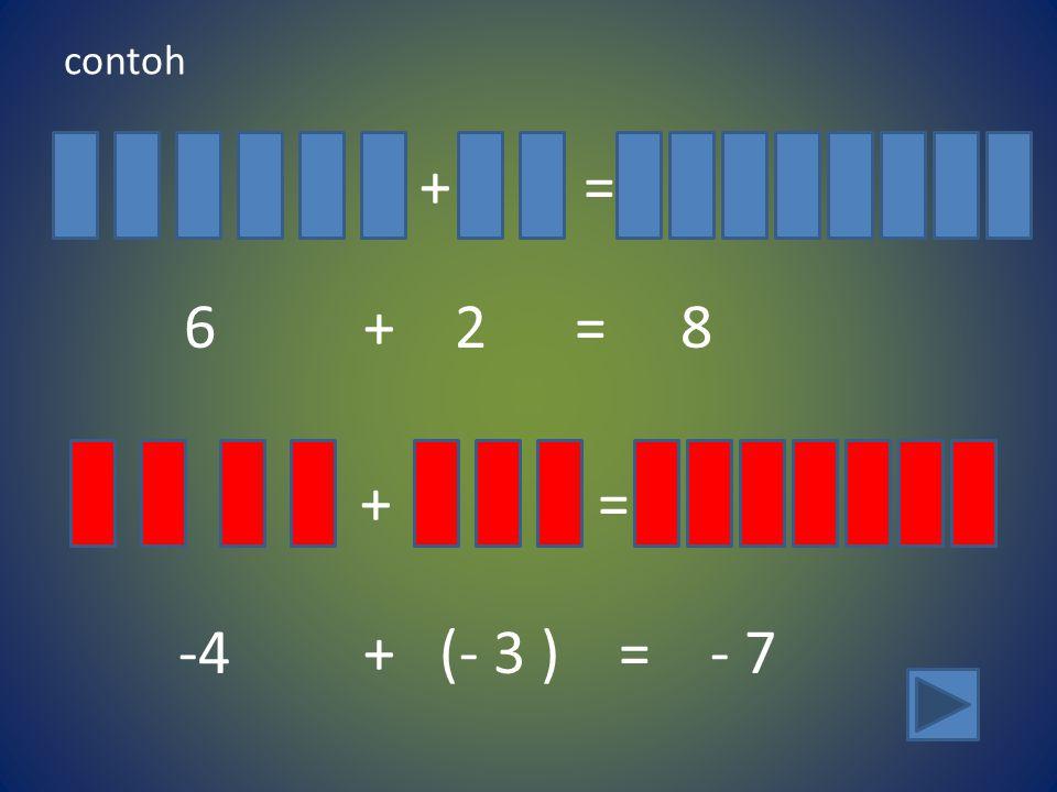 contoh + = 6 + 2 = 8.