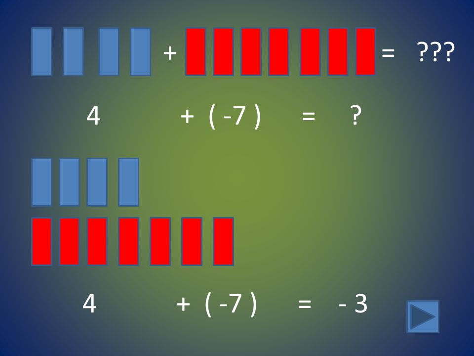 + = . 4 + ( -7 ) = .