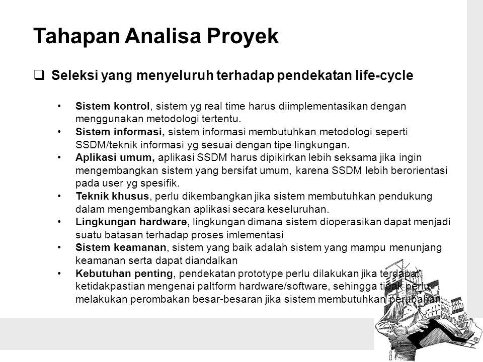 Tahapan Analisa Proyek
