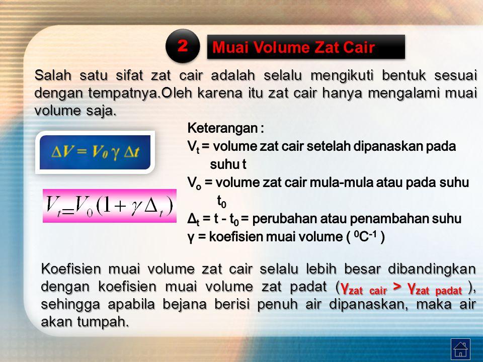 2 Muai Volume Zat Cair.