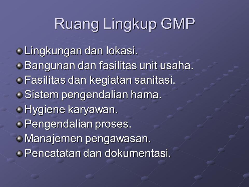 Ruang Lingkup GMP Lingkungan dan lokasi.