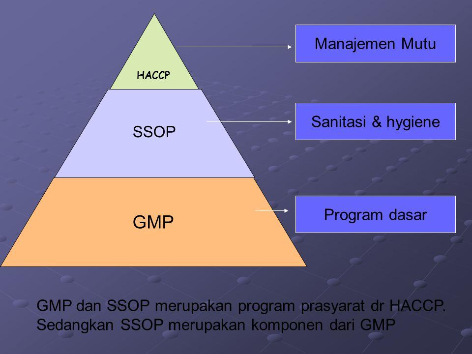 GMP Manajemen Mutu SSOP Sanitasi & hygiene Program dasar