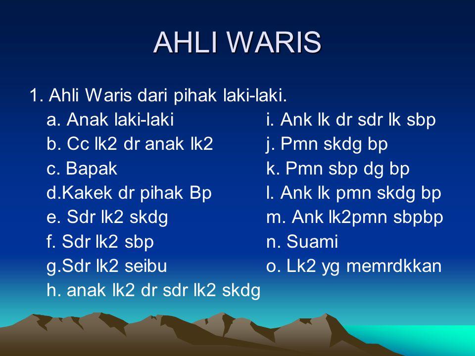 AHLI WARIS 1. Ahli Waris dari pihak laki-laki.