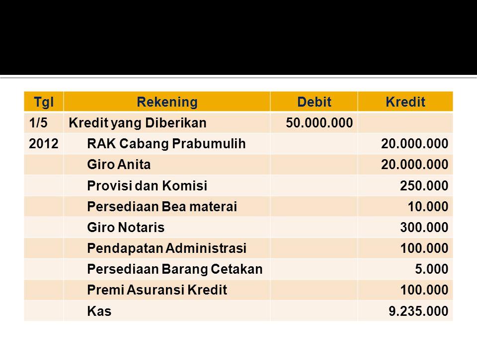 Tgl Rekening. Debit. Kredit. 1/5. Kredit yang Diberikan. 50.000.000. 2012. RAK Cabang Prabumulih.