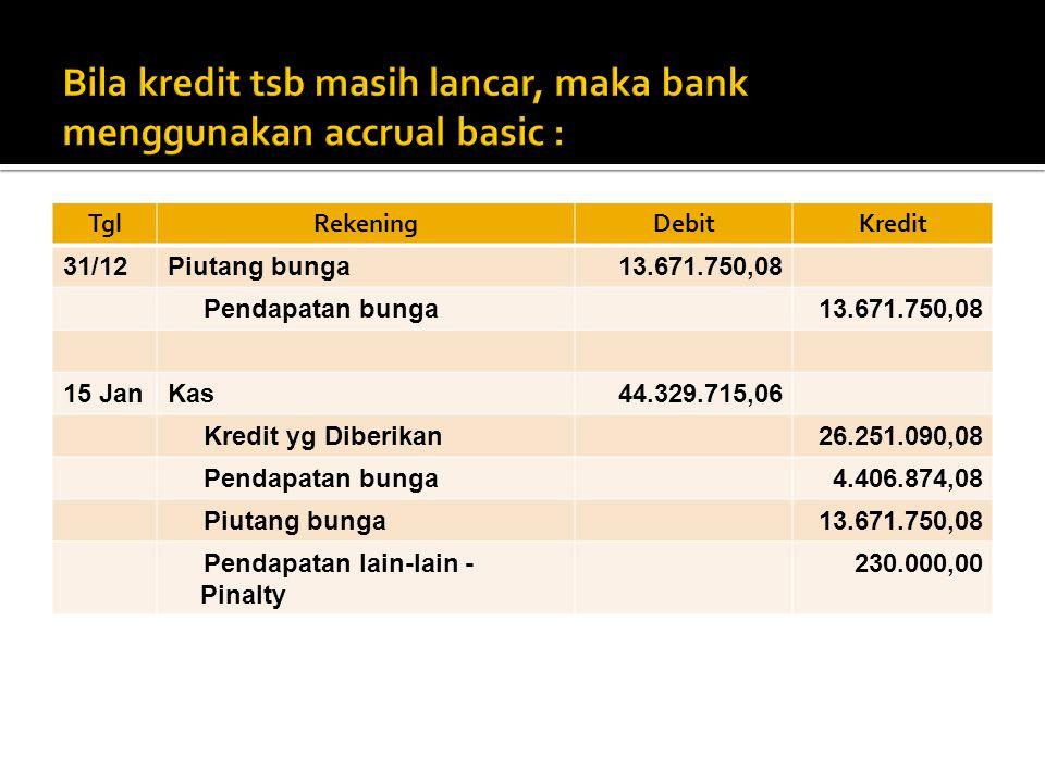 Bila kredit tsb masih lancar, maka bank menggunakan accrual basic :