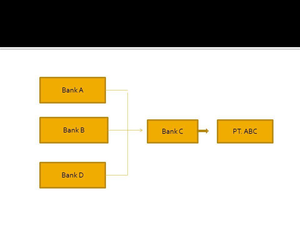 Bank A Bank B Bank C PT. ABC Bank D