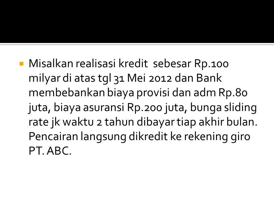 Misalkan realisasi kredit sebesar Rp