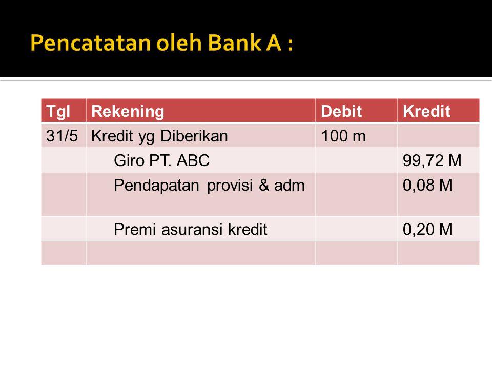 Pencatatan oleh Bank A :