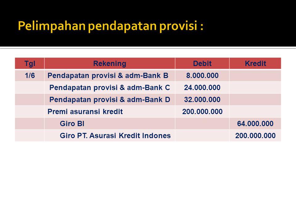 Pelimpahan pendapatan provisi :