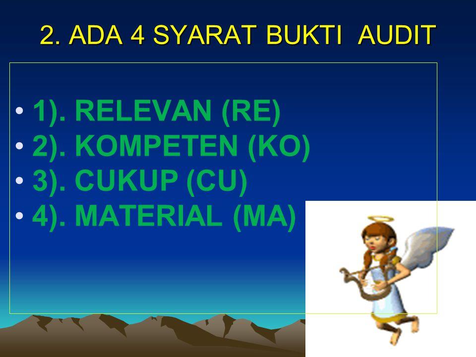 1). RELEVAN (RE) 2). KOMPETEN (KO) 3). CUKUP (CU) 4). MATERIAL (MA)