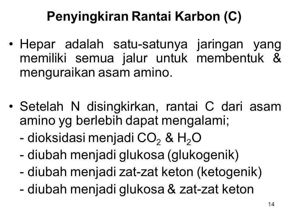 Penyingkiran Rantai Karbon (C)