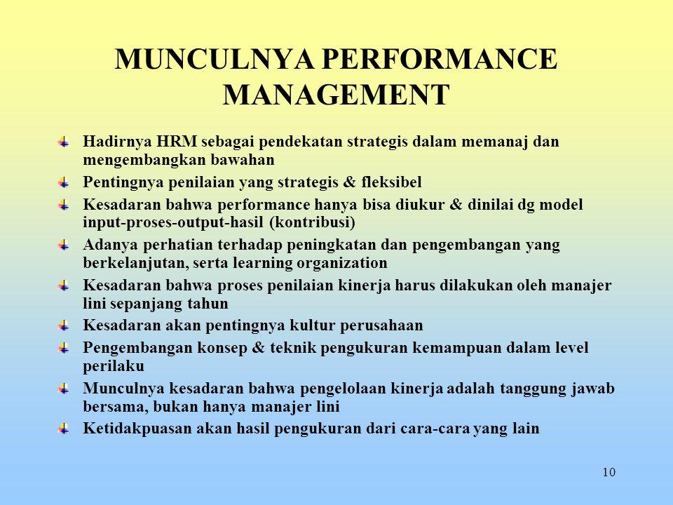 MUNCULNYA PERFORMANCE MANAGEMENT