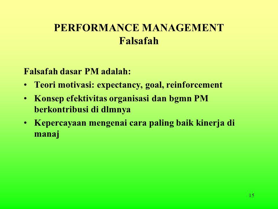 PERFORMANCE MANAGEMENT Falsafah