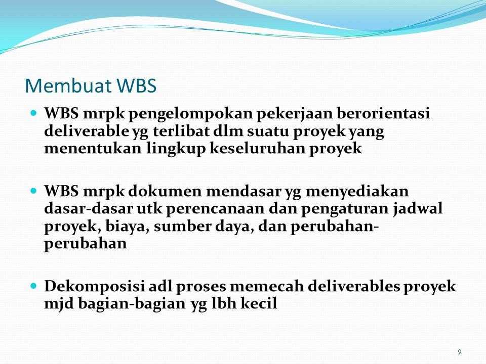 Membuat WBS WBS mrpk pengelompokan pekerjaan berorientasi deliverable yg terlibat dlm suatu proyek yang menentukan lingkup keseluruhan proyek.