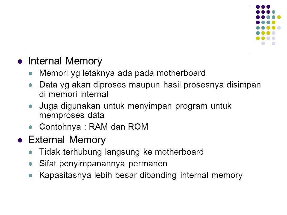 Internal Memory External Memory